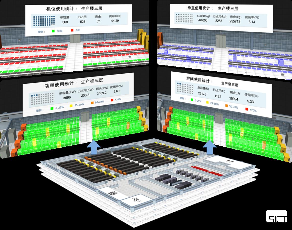 中国电力科学研究所_数据中心可视化管理系统---开启大数据时代数据中心管理 - 系统 ...